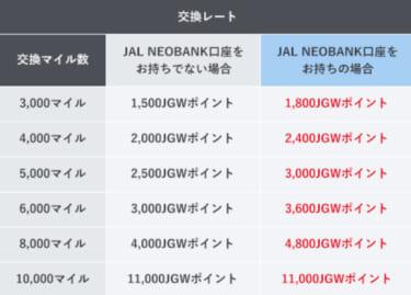 JAL Global WALLETマイルチャージ