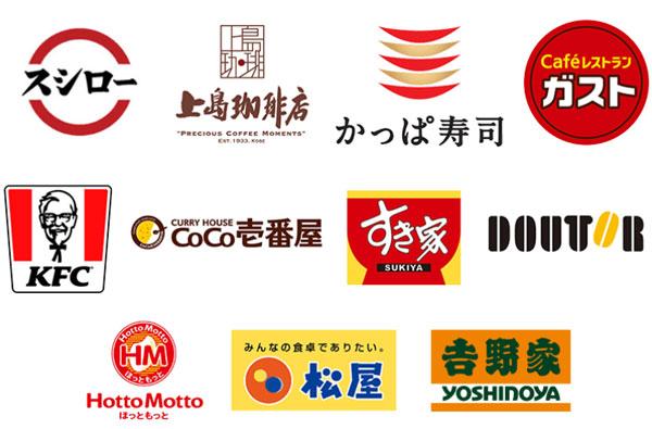 auPAYが飲食店で20%還元(2021年3月1日~3月22日)