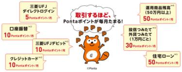 取引に応じてPontaポイントが毎月たまります