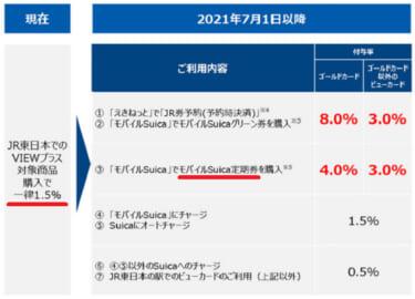 【2021年7月1日より】「VIEWプラス」サービス改定のお知らせ