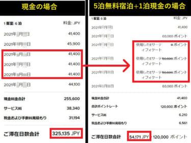 リッツカールトン大阪でのポイント泊と現金の場合の比較