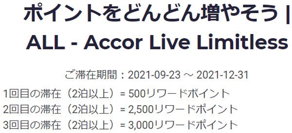 ACCOR 最大6000ポイントキャンペーン