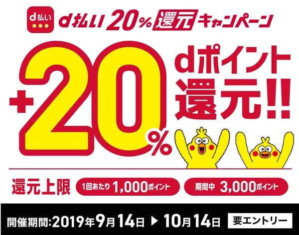 イオン カード 20 キャンペーン